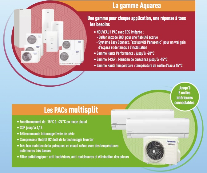 Des financements pour les pompes chaleur aquarea et multisplit maison et energie - Difference entre pompe a chaleur et climatisation reversible ...