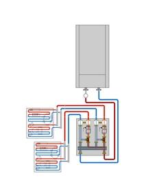 Deux circuits de plancher chauffant/rafraîchissant avec Kombimix