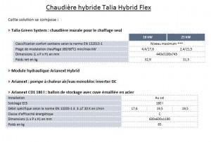 Caractéristiques techniques de la chaudière Talia Hybrid Flex