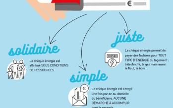 Expérimentation du chèque énergie dans 4 départements