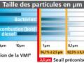 La VMI de Ventilairsec ventile et filtre l'air intérieur