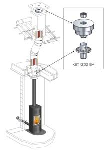 Poêles à bois : kit d'adaptation Poujoulat sur conduit inox-galva