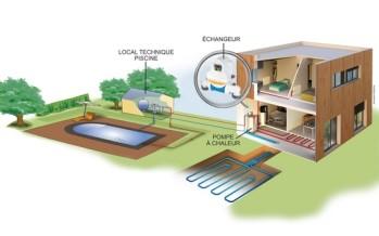 Chauffer l'eau d'une piscine : le choix d'une pompe à chaleur