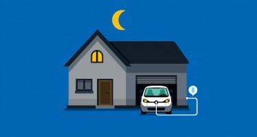 Véhicule électrique : Elec'Car propose -50% sur l'électricité