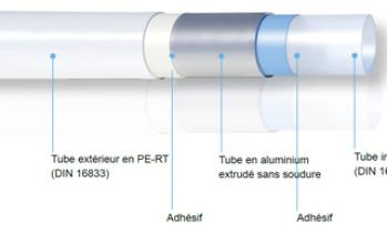 Tube multicouche Uni Pipe Plus sans soudure