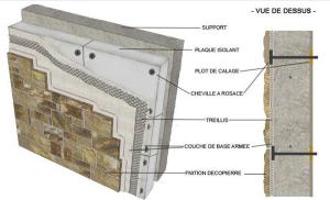 Isolation thermique extérieure Vega Therm