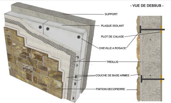 Isolation mur ite vega therm l aspect de pierre - Isolation exterieure mur pierre ...