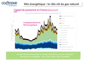 Considérer les gaz renouvelables comme des EnR à part entière