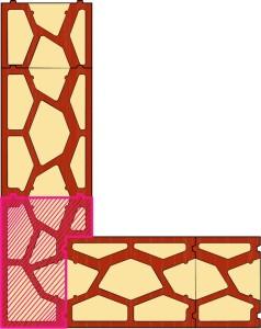 Briques d'angles Purblok